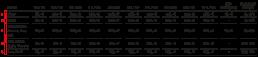 Preisliste Spreeboote 2021